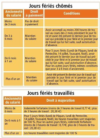 b501ee13103 Gérer les jours fériés - Actu-Transport-Logistique.fr