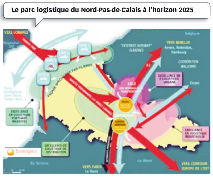 formation logistique nord pas de calais