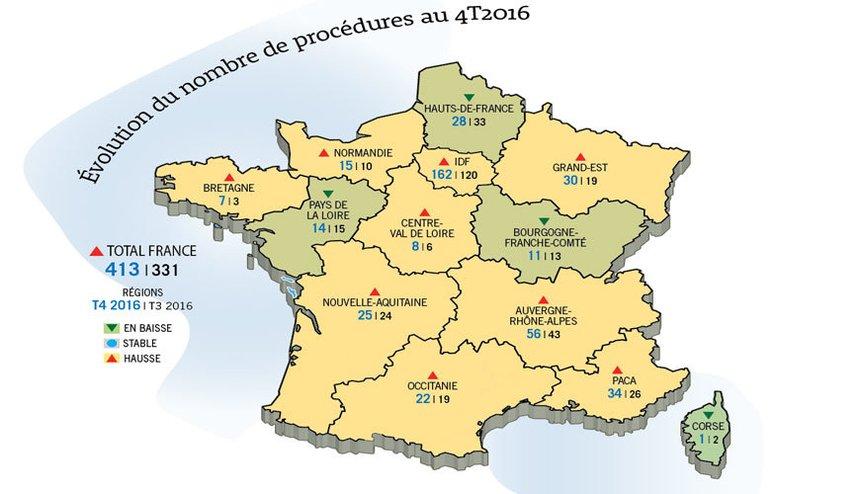 carte procedure