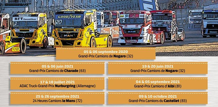 Evénements camion 2021 : le calendrier des Grands Prix du